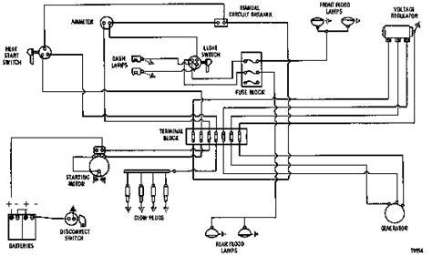 diagram komatsu forklift wiring diagram for 25 light clark