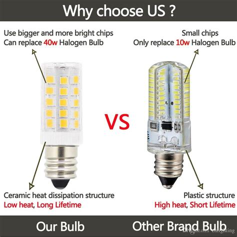 replace light bulbs with led image for can you replace halogen bulbs with led 46