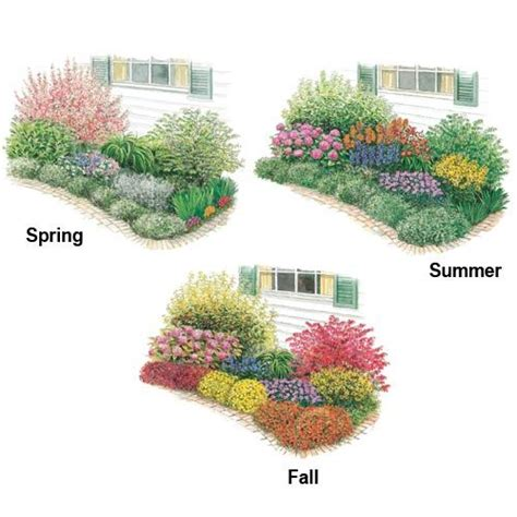 17 best images about garden plans on pinterest front