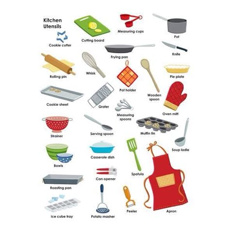 dictionary kitchen kitchen utensils x visual dictionary