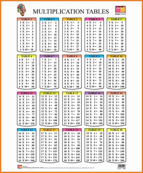 Multiplication Table 1 20 Printable
