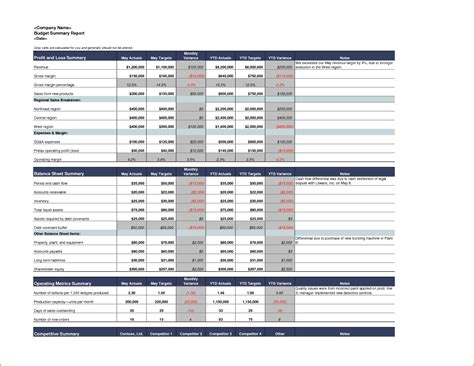 annual budget report template 3 excel report template bookletemplate org