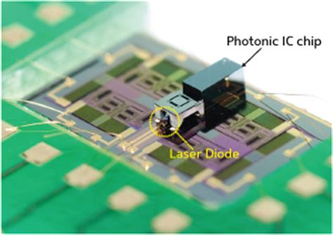 diode lasers and photonics integrated circuits brought into line a research