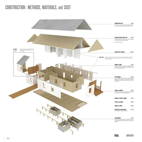 sustainable home design plans architecture photography best use of vinyl habitat for