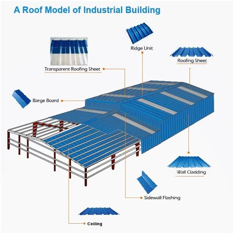 span roofing sheet in span corrugated pvc roofing sheet buy corrugated