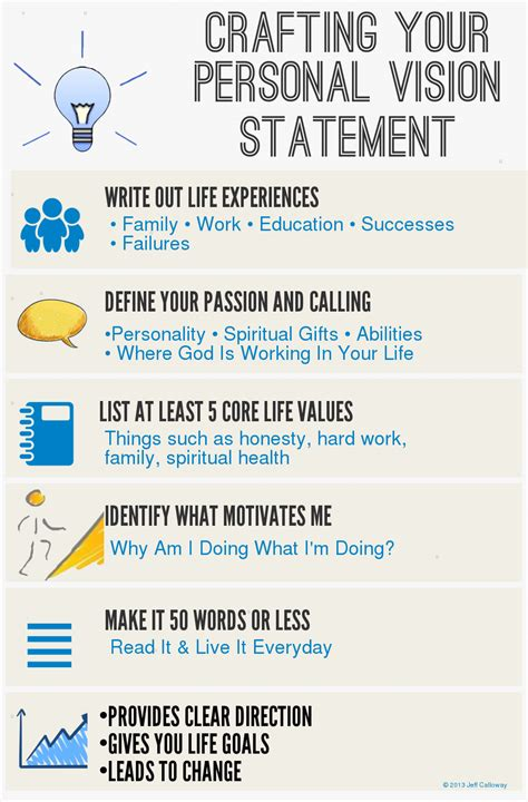 personal vision statement template pin by andrea kocourek on focus forward