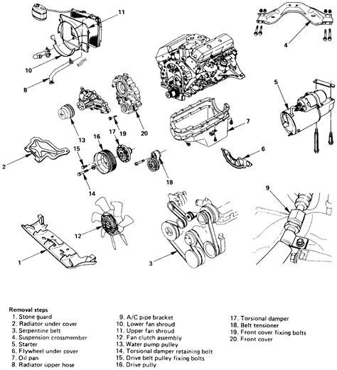 service manuals schematics 2006 isuzu i 350 parking system 2006 isuzu i 280 repair manual imageresizertool com