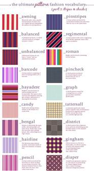Material Names by Fabric Fashion Patterns Terms Names Types Infographic