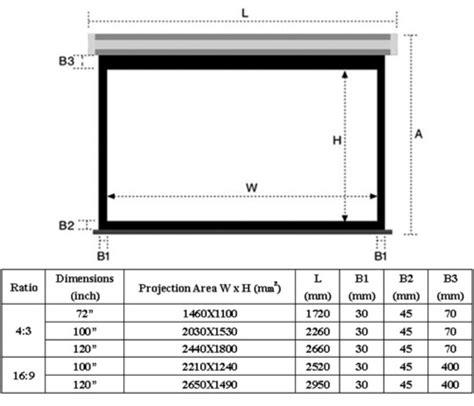 Home Theater Design Tips projector screen size gujarat trading co shreeji
