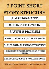 Crafting A In Essay Story Poem by Genre Story Templates