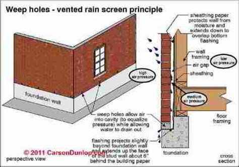 Wick Homes Floor Plans ventilation brick estate buildings information portal