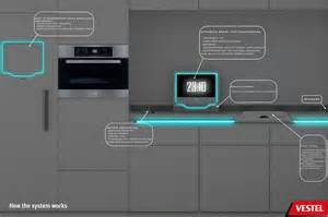 Kitchen Design And Installation by Vestel Assist Project Introduces You To Smart Kitchen
