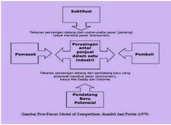 jelaskan pengertian layout fasilitas produksi lusy avail april 2010