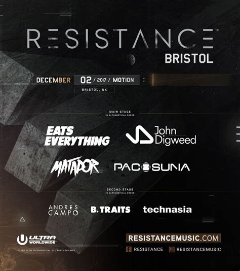 Resistance Indonesia resistance announces bristol debut ultra bali