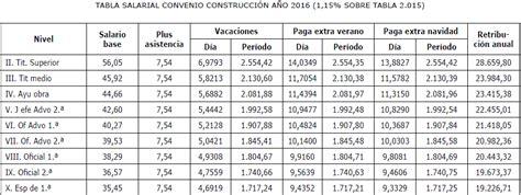 servete de obra pis salarial convenio colectivo de construcci 243 n y obras p 250 blicas asturias