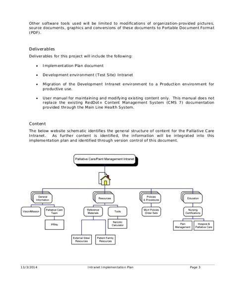 Palliative Care Intranet Project Plan Palliative Care Documentation Template