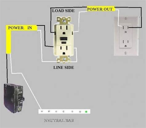 house wiring 101 home wiring 101 diagrams wiring diagram with description