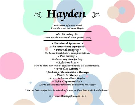 what is meaning of hayden meaning of name
