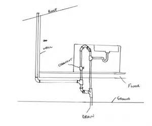 awesome Kitchen Sink Drain Kit #1: attachment.php?attachmentid=7026