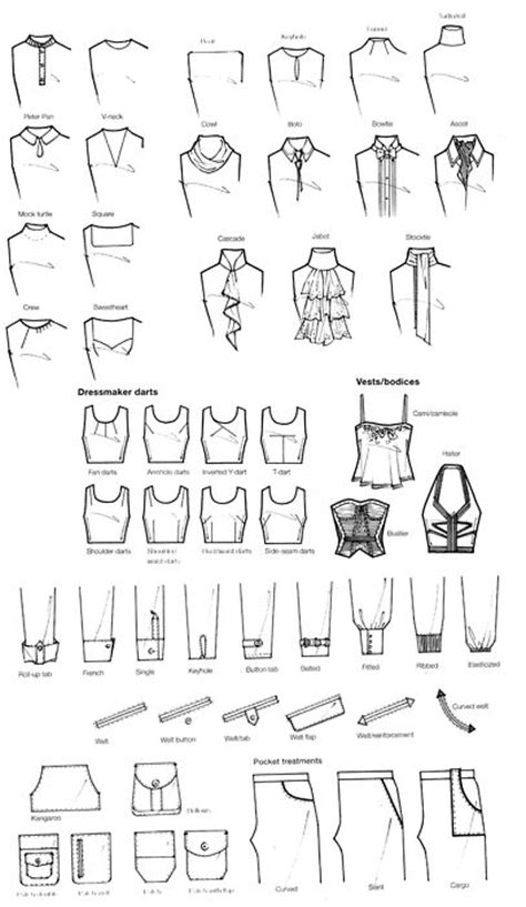 fashion design glossary reference for writers akoyam pleaseinsertcoins more