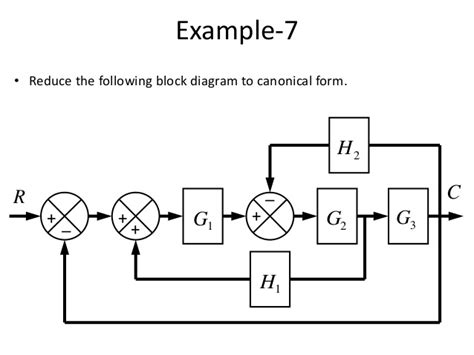 simplifying block diagrams exles great simplifying block diagrams images electrical