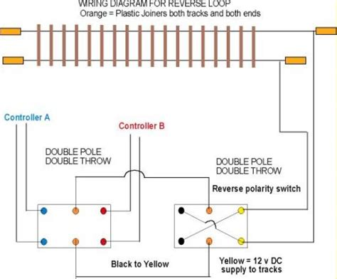 wiring diagrams for model trains model kits