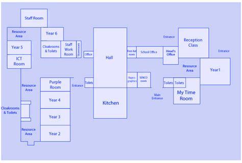 charlbury primary school school plan