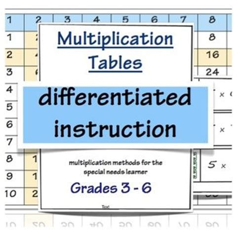 how to teach multiplication tables to dyslexic 17 best images about learning different on