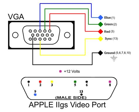 rca to vga monitor wire diagram 28 images component