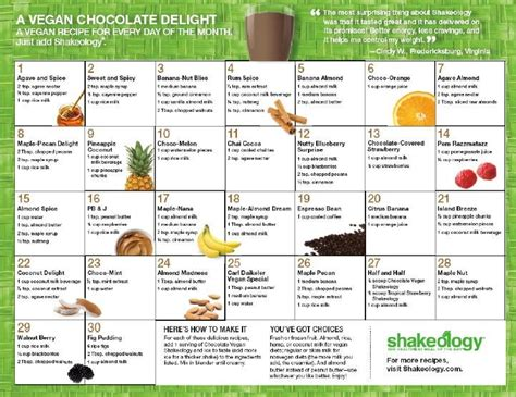 printable shakeology recipes pin by k o on do your body good pinterest