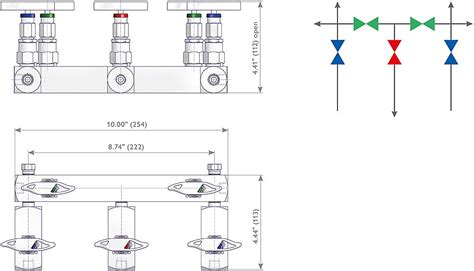 cara membuat sequence diagram dengan rational rose chart recorder diagram gallery how to guide and refrence