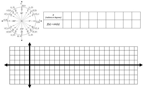 printable graph paper for trig functions sine informal math