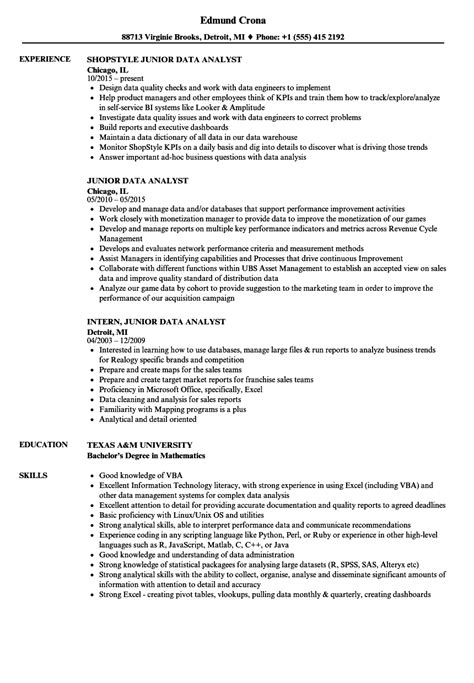 resume format for data analyst data analyst resume images cv letter and format sle letter