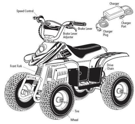 ultimate guide  razor dirt quad  electric atv  kids