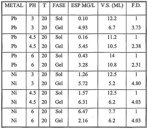 vencimiento retencion en la fuente colombia 2016 tabla vencimiento retencion en la fuente 2016 colombia