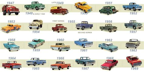 Chevy Models By Year