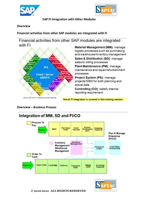 Best Sap Module For Mba Finance by Sap Financials Integration With Mm Sd Co Ecc6 0
