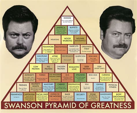 swanson s park swanson s pyramid of greatness parks and recreation wiki