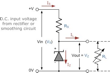 application of zener diode with circuit diagram zener diode applications my nix world