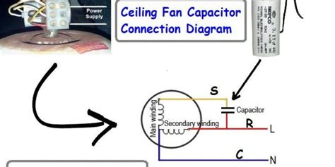 capacitor in ceiling fan function capacitor in ceiling fan function 28 images 10uf 10mfd 450vac 50 60hz 2 wire fan capacitor