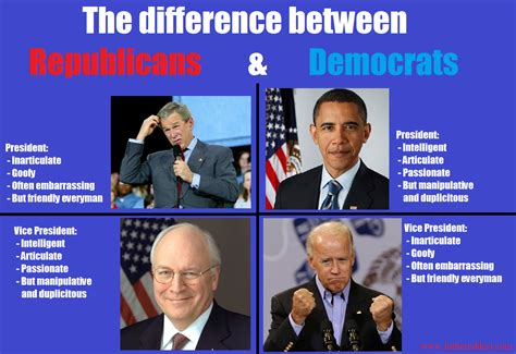 Democratic Memes - democrat vs republican meme pictures to pin on pinterest