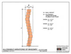 masonry detailing series archives page 9 of 23