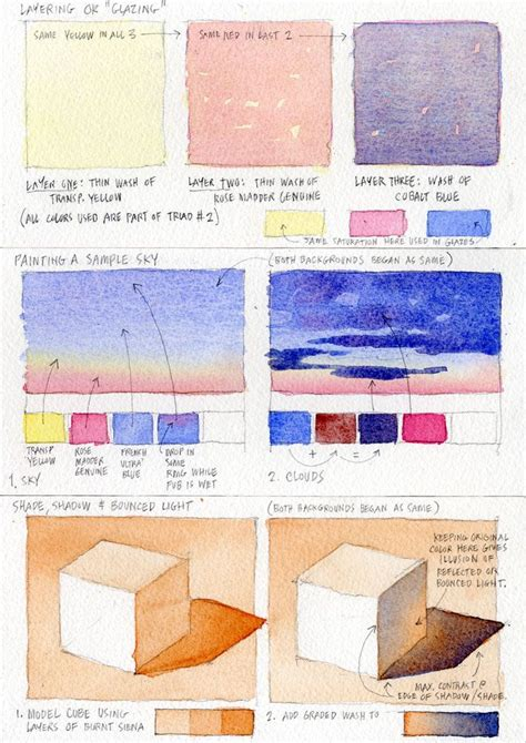 watercolor tutorial layering 25 great ideas about watercolor techniques on pinterest