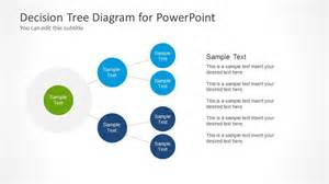 strategy tree template decision tree diagram for powerpoint slidemodel