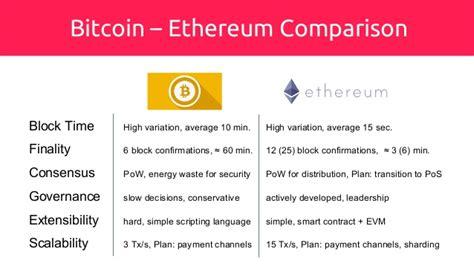 bitcoin ethereum difference bchgraz meetup 8 intro ethereum