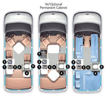 roadtrek floor plans roadtrek 190 por floor plan carpet vidalondon