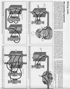 house wiring 101 electrical house wiring 101 galleryhip