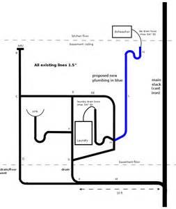 venting basement plumbing basement remodeling ideas basement vents