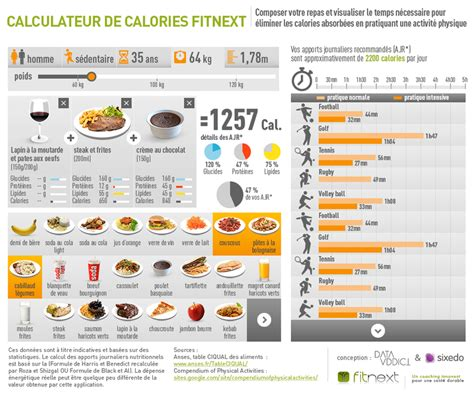 calcolatore calorie alimenti calculateur de calories data gouv fr