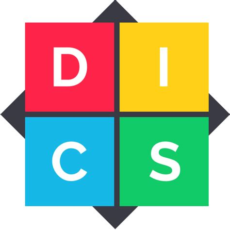 disc test disc theory and disc personality traits